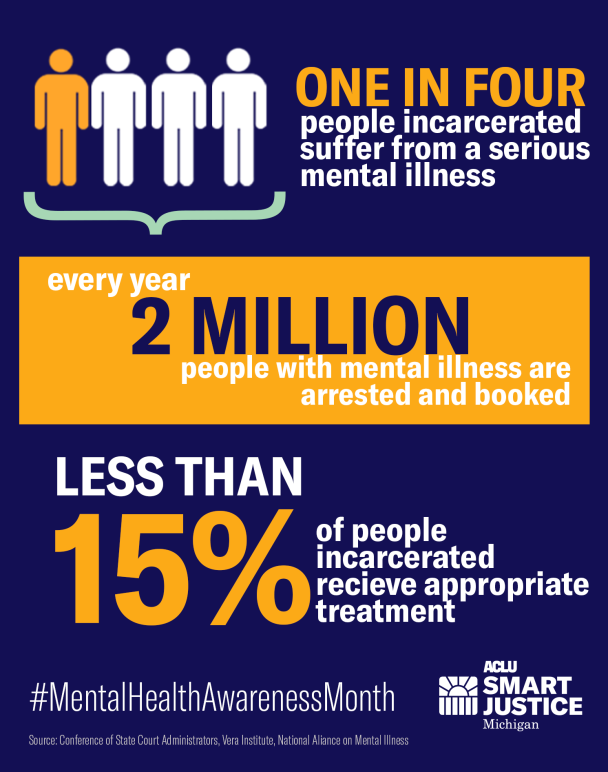 Mental Health Awareness Month Graphic